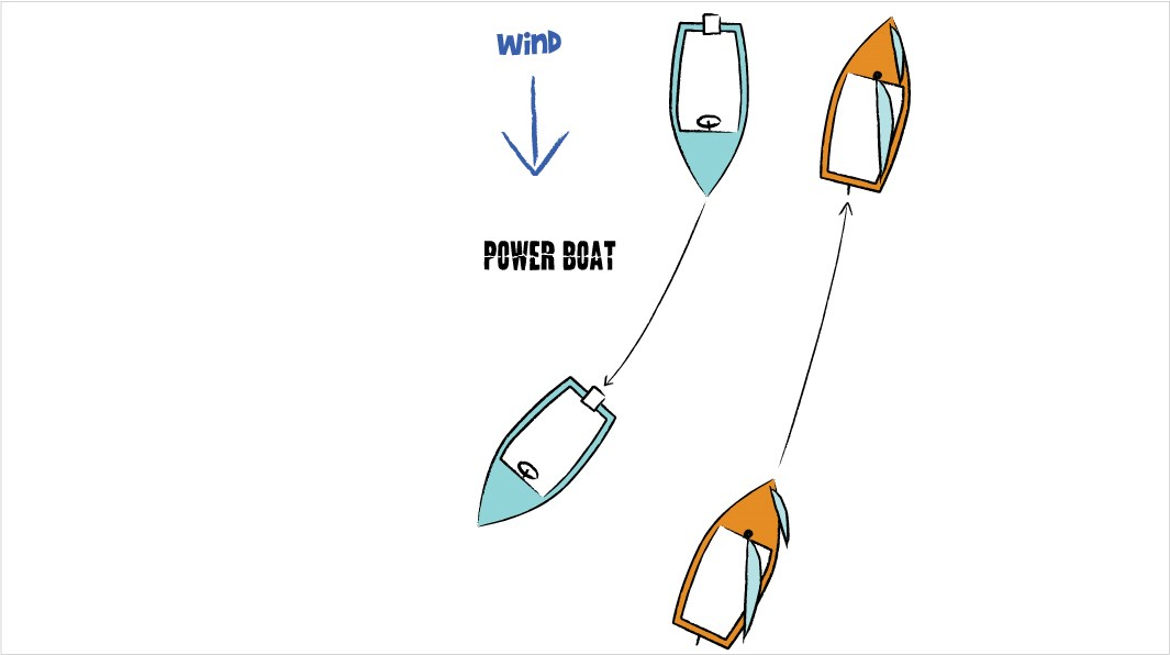 Power gives way to sail